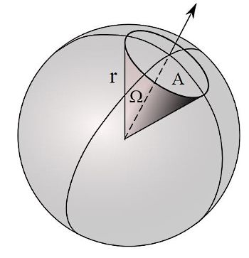 diagram showing solid angle